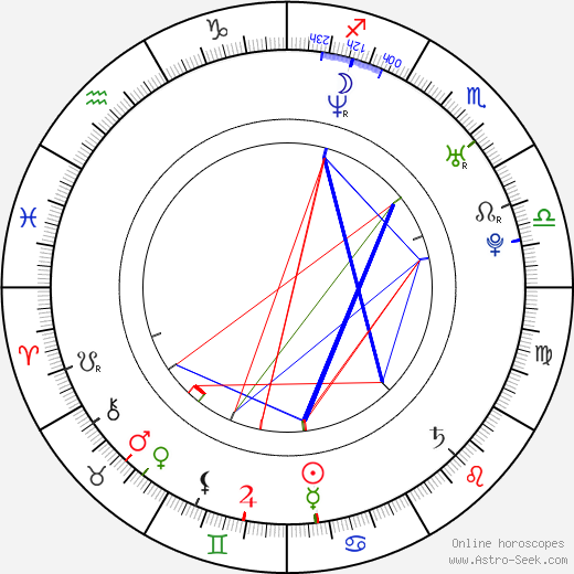 Will Kemp astro natal birth chart, Will Kemp horoscope, astrology