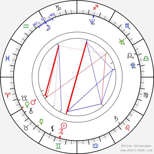 Yûgo Kanno день рождения гороскоп, Yûgo Kanno Натальная карта онлайн