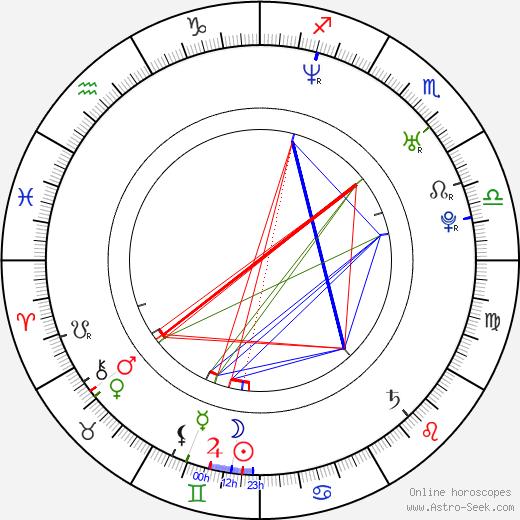 Yuriy Tarasov tema natale, oroscopo, Yuriy Tarasov oroscopi gratuiti, astrologia