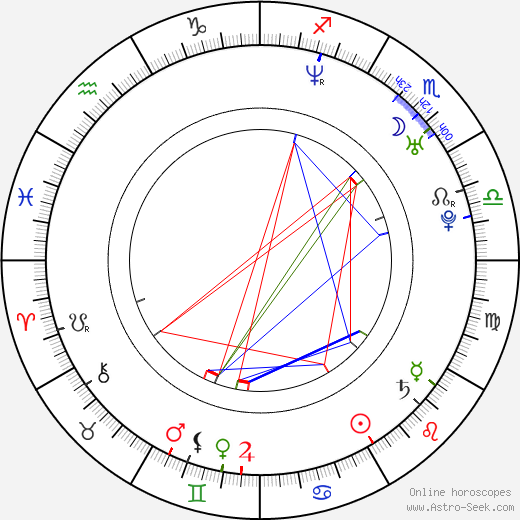 Abimael Linares birth chart, Abimael Linares astro natal horoscope, astrology