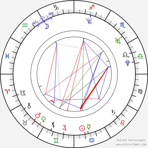 Andreas Dörner astro natal birth chart, Andreas Dörner horoscope, astrology