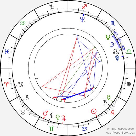 Ariel Winograd birth chart, Ariel Winograd astro natal horoscope, astrology