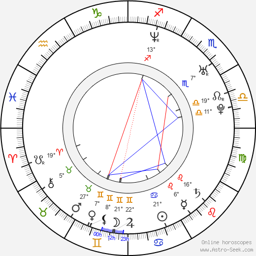 Ashley Scott birth chart, biography, wikipedia 2020, 2021