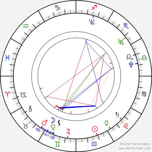 Ben Hackworth astro natal birth chart, Ben Hackworth horoscope, astrology