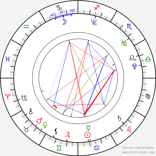 Birgit Schuurman birth chart, Birgit Schuurman astro natal horoscope, astrology