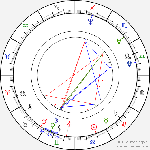 Brock Lesnar astro natal birth chart, Brock Lesnar horoscope, astrology
