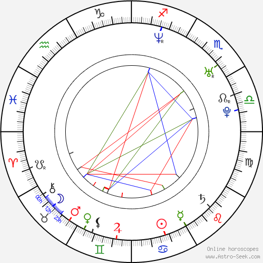 Cary Fukunaga astro natal birth chart, Cary Fukunaga horoscope, astrology