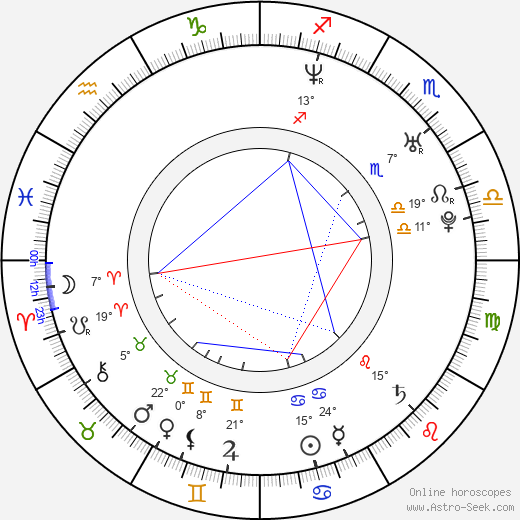 Chris Gehrt birth chart, biography, wikipedia 2019, 2020
