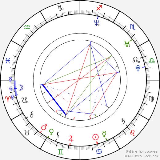 Daman Malone astro natal birth chart, Daman Malone horoscope, astrology