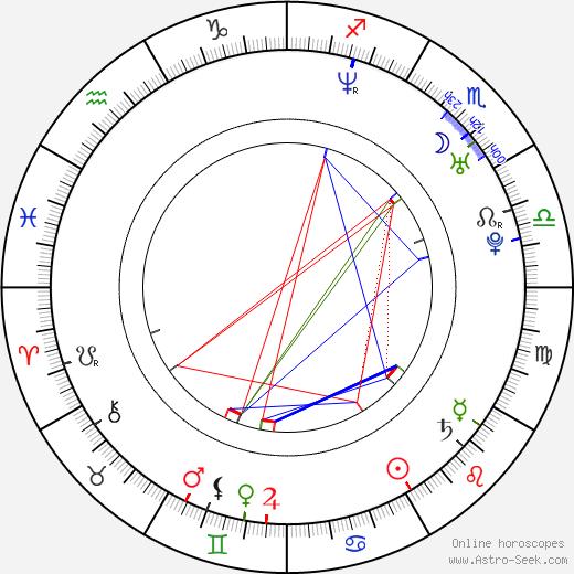 Danny Dyer astro natal birth chart, Danny Dyer horoscope, astrology