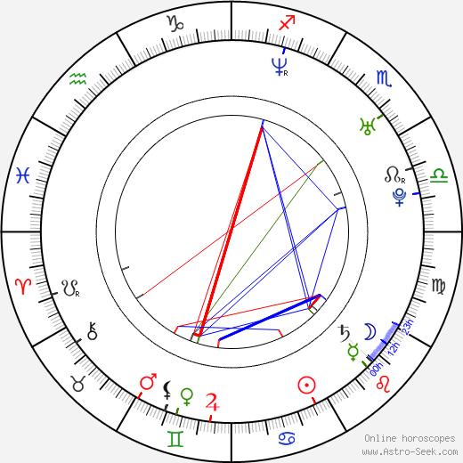 Darren Geare birth chart, Darren Geare astro natal horoscope, astrology