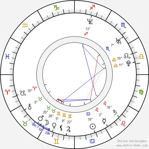 Edward Moss birth chart, biography, wikipedia 2020, 2021