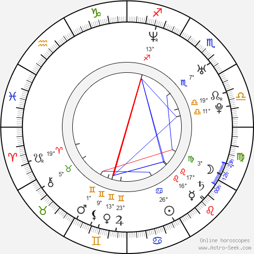 Erin Cummings birth chart, biography, wikipedia 2019, 2020