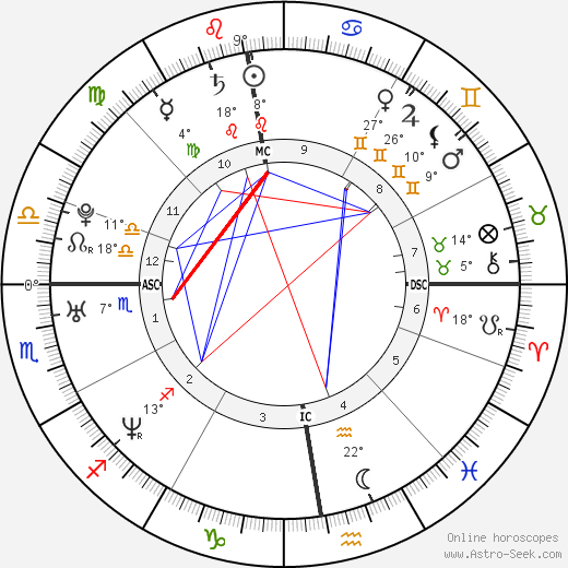 Grand Corps Malade birth chart, biography, wikipedia 2018, 2019