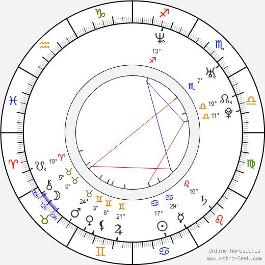 Gwendoline Yeo birth chart, biography, wikipedia 2019, 2020