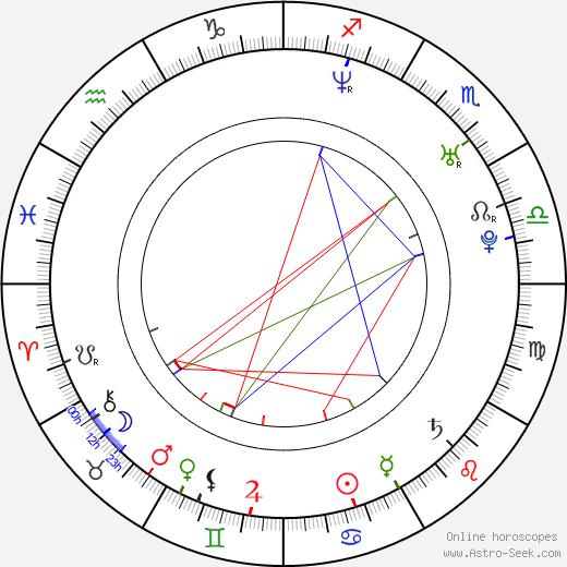 Gwendoline Yeo astro natal birth chart, Gwendoline Yeo horoscope, astrology