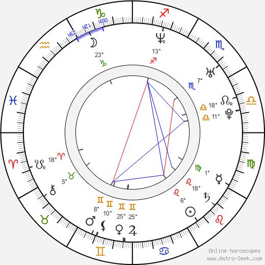 Jackie Brown birth chart, biography, wikipedia 2020, 2021