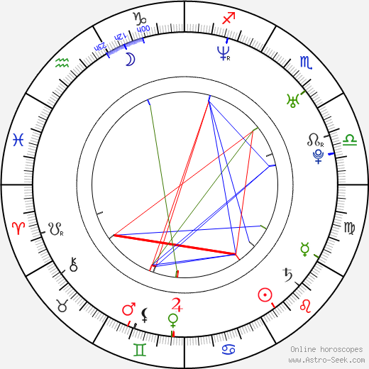 Jackie Brown birth chart, Jackie Brown astro natal horoscope, astrology
