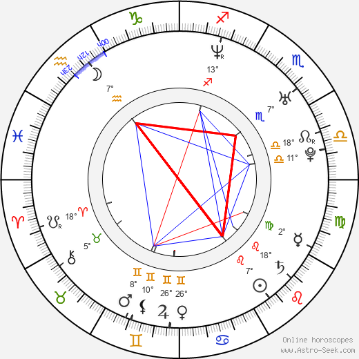 Jaime Pressly birth chart, biography, wikipedia 2018, 2019