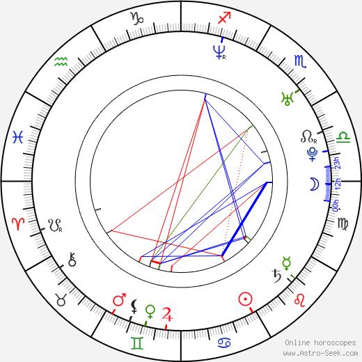 Jana Tabrea astro natal birth chart, Jana Tabrea horoscope, astrology