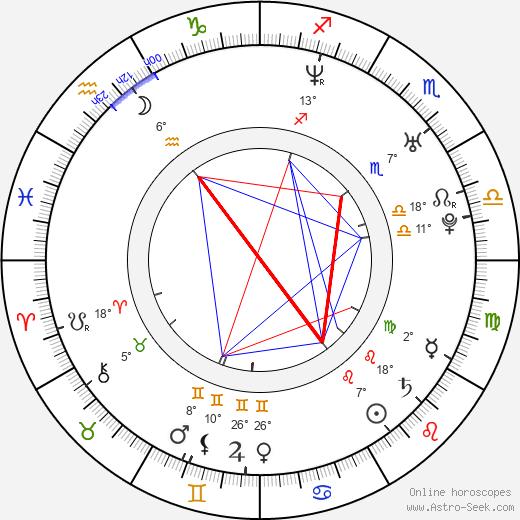 Javier Botet birth chart, biography, wikipedia 2020, 2021