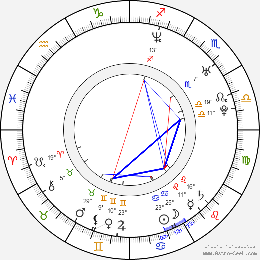 Jenna Lewis birth chart, biography, wikipedia 2019, 2020
