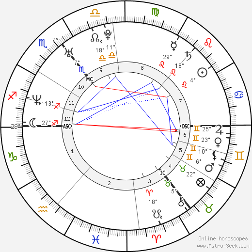 Jonathan Rhys Meyers birth chart, biography, wikipedia 2019, 2020
