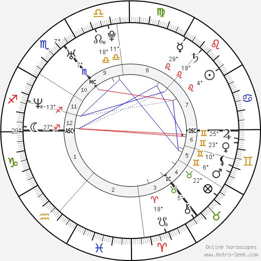 Jonathan Rhys Meyers tema natale, biography, Biografia da Wikipedia 2020, 2021