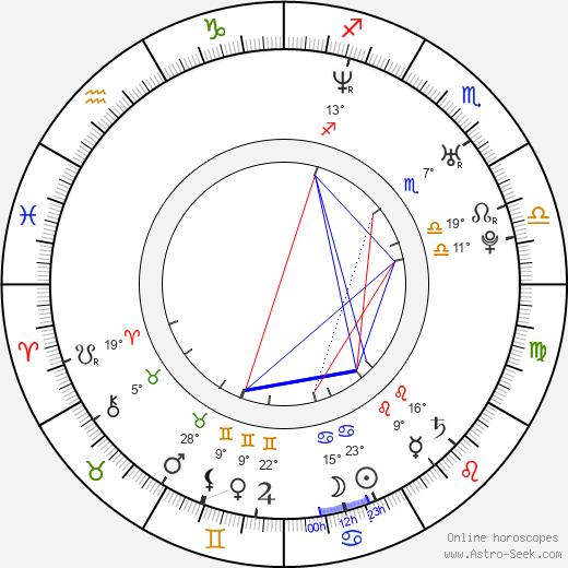 Lana Parrilla birth chart, biography, wikipedia 2018, 2019