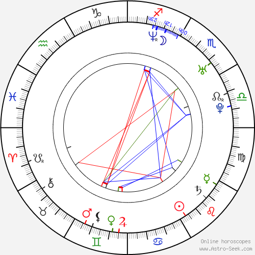 Marianne Sand astro natal birth chart, Marianne Sand horoscope, astrology
