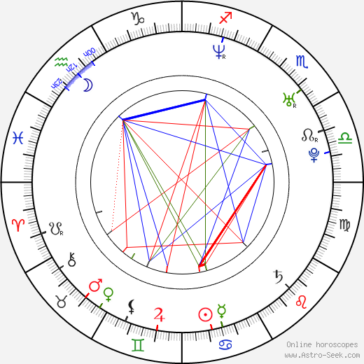 Mark O'Connell birth chart, Mark O'Connell astro natal horoscope, astrology