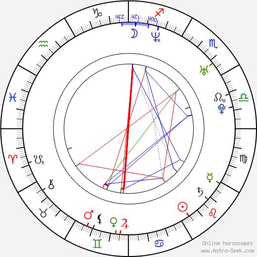 Martha Madison tema natale, oroscopo, Martha Madison oroscopi gratuiti, astrologia