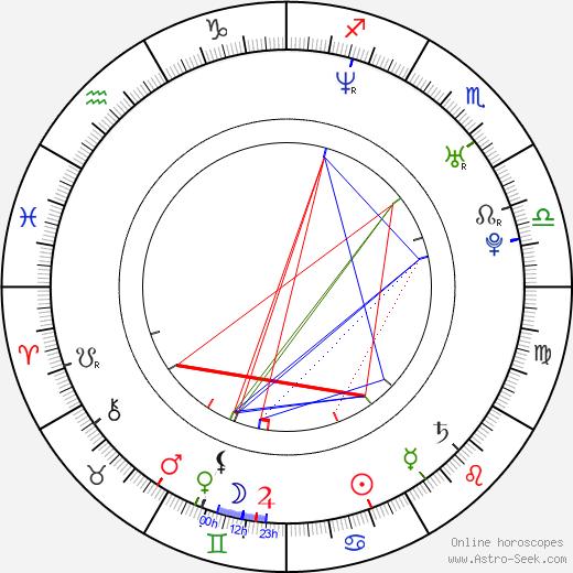 Merwan Rim tema natale, oroscopo, Merwan Rim oroscopi gratuiti, astrologia