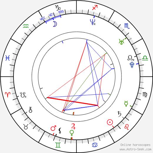Michał Sitarski tema natale, oroscopo, Michał Sitarski oroscopi gratuiti, astrologia
