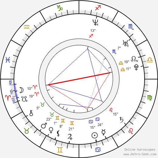 Michelle Pierce birth chart, biography, wikipedia 2020, 2021