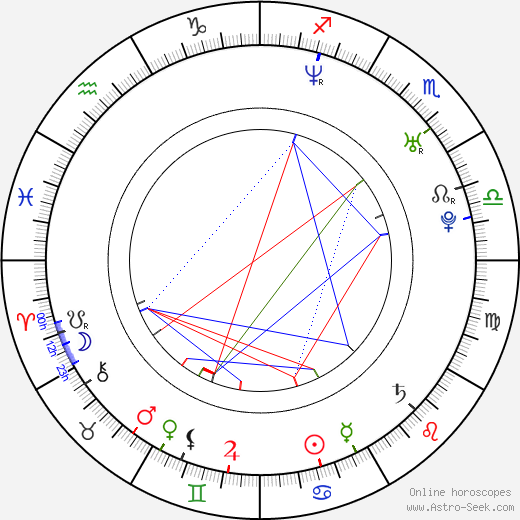 Майло Вентимилья Milo Ventimiglia день рождения гороскоп, Milo Ventimiglia Натальная карта онлайн