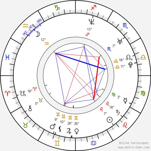 Misty May-Treanor birth chart, biography, wikipedia 2020, 2021
