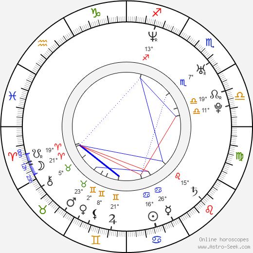 Nate Dushku birth chart, biography, wikipedia 2018, 2019
