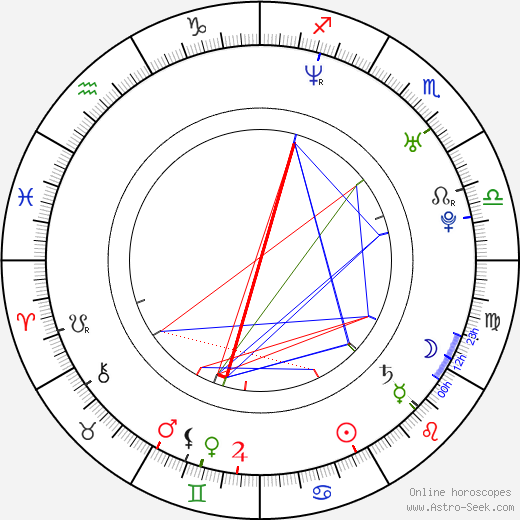 Ole Giæver astro natal birth chart, Ole Giæver horoscope, astrology