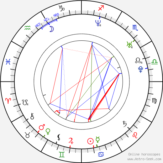 Randy McDowell tema natale, oroscopo, Randy McDowell oroscopi gratuiti, astrologia