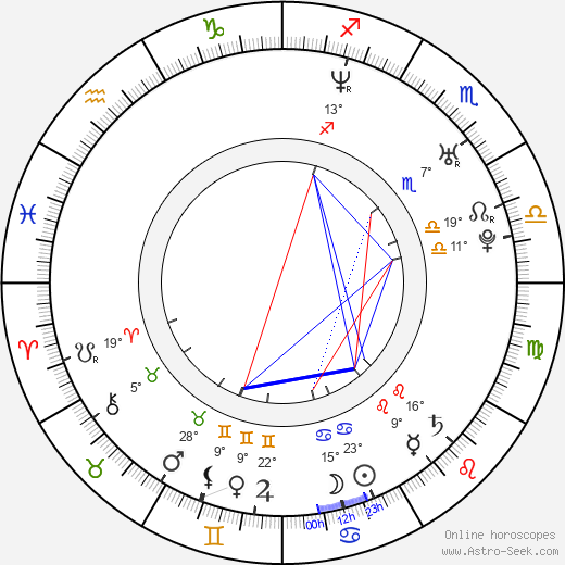 Ray Toro birth chart, biography, wikipedia 2020, 2021