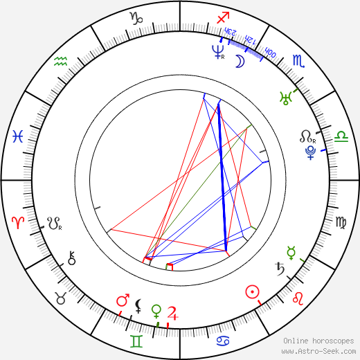 Rebecca St. James astro natal birth chart, Rebecca St. James horoscope, astrology