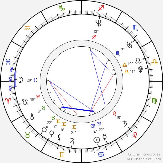 Ricardo Medina Jr. birth chart, biography, wikipedia 2020, 2021