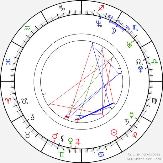 Roy Mitchell-Cárdenas birth chart, Roy Mitchell-Cárdenas astro natal horoscope, astrology