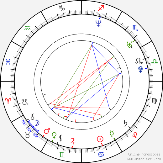 S. J. Evans день рождения гороскоп, S. J. Evans Натальная карта онлайн