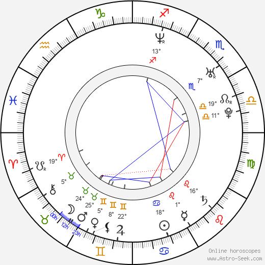 Samanta Janas birth chart, biography, wikipedia 2019, 2020