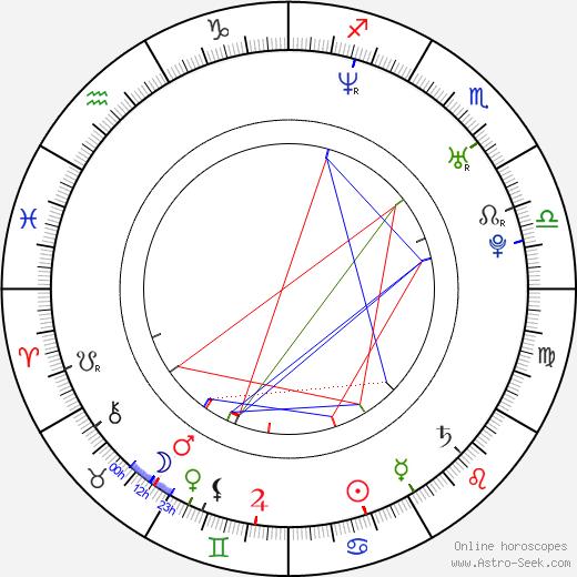 Samanta Janas astro natal birth chart, Samanta Janas horoscope, astrology