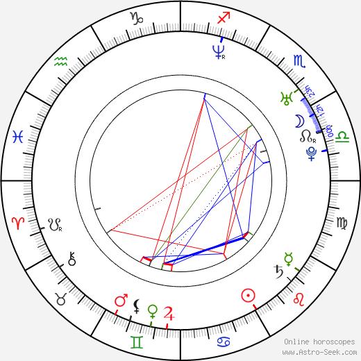 Shane McRae birth chart, Shane McRae astro natal horoscope, astrology