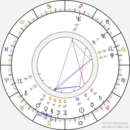 Steve Howey birth chart, biography, wikipedia 2018, 2019