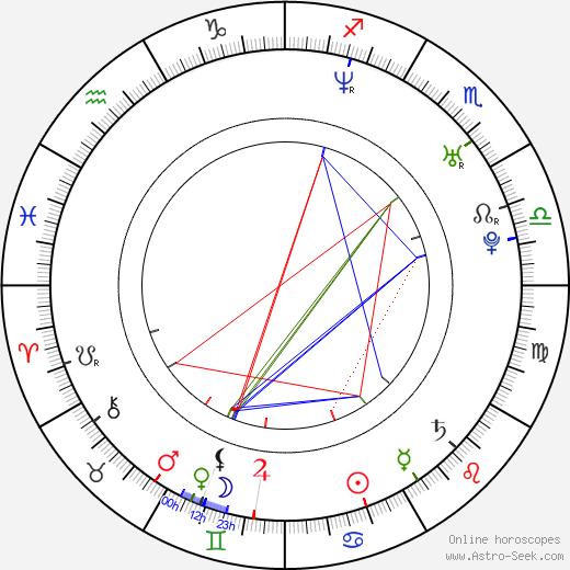 Steve Howey astro natal birth chart, Steve Howey horoscope, astrology
